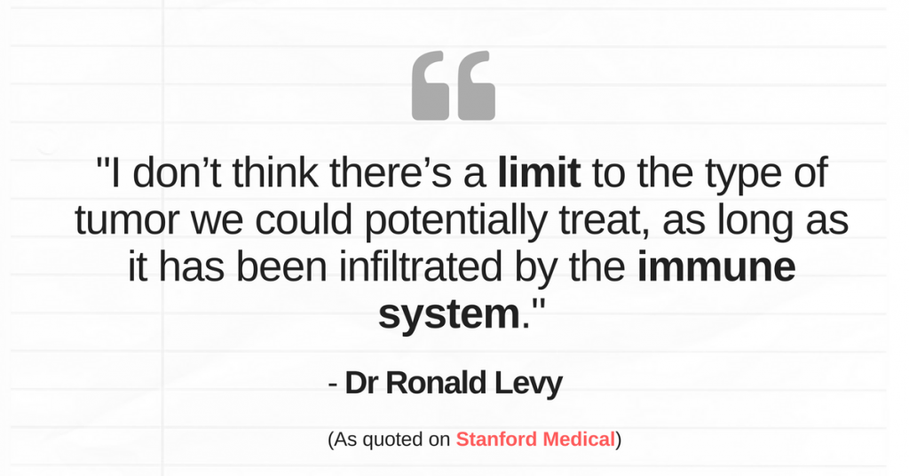 Dr.Ronald levy