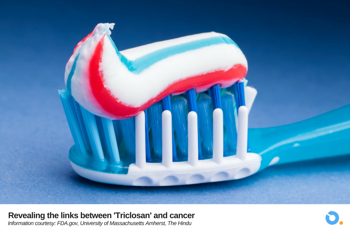 Revealing-the-links-between-Triclosan-and-cancer