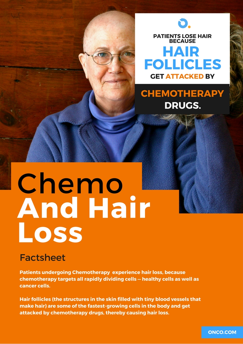 Why does hair fall during Chemotherapy?