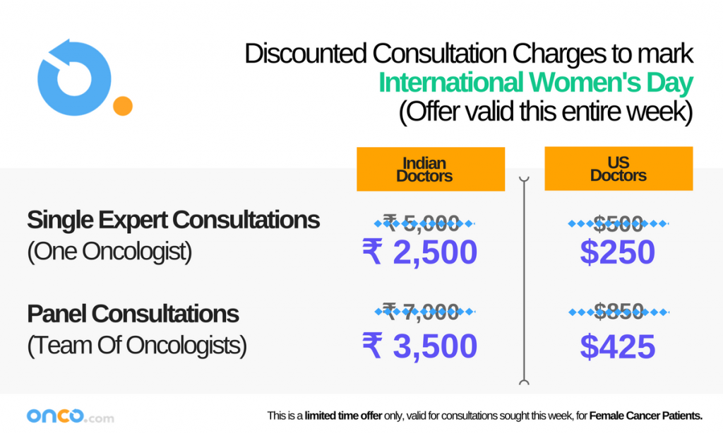 discount on consultation