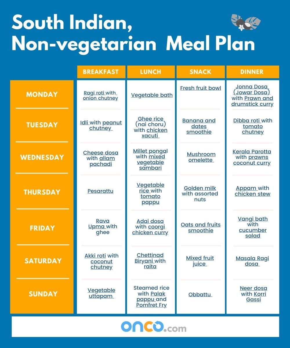 cancer meal plan