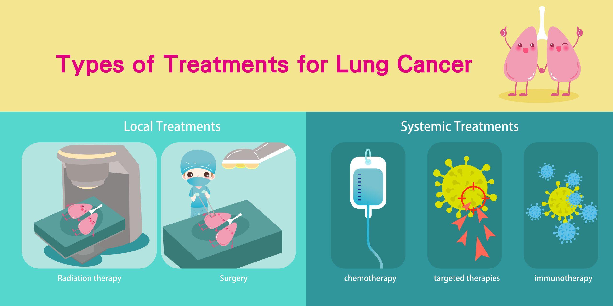 advanced cancer treatment